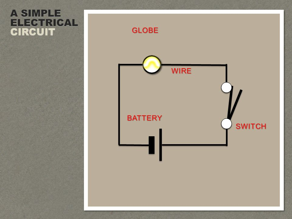 GLOBE SWITCH BATTERY WIRE A SIMPLE ELECTRICAL CIRCUIT