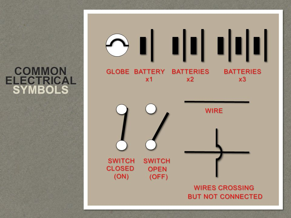 WIRE GLOBE COMMON ELECTRICAL SYMBOLS