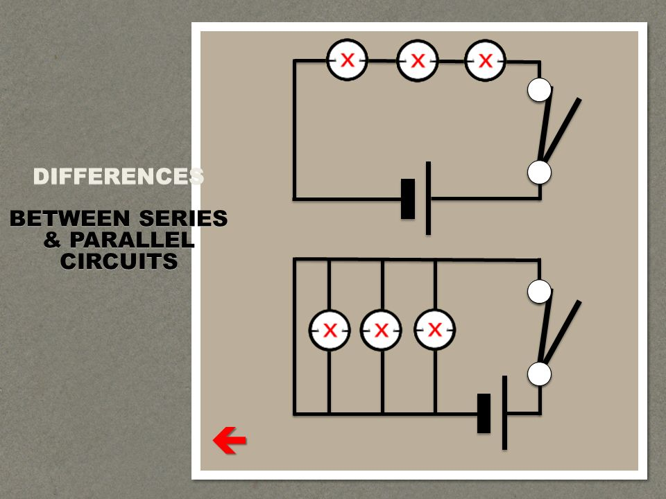 DIFFERENCES BETWEEN SERIES & PARALLEL CIRCUITS 