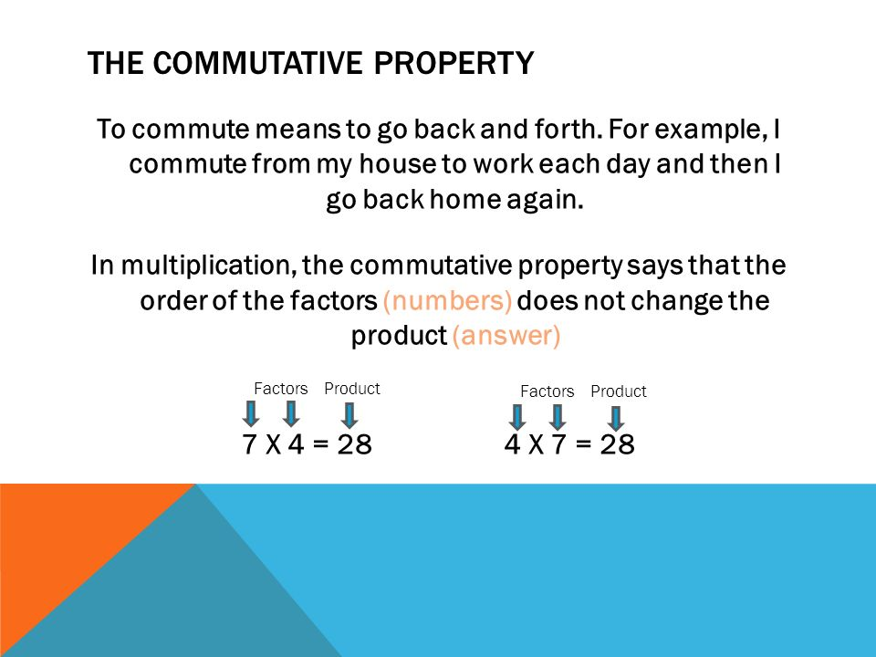 THE COMMUTATIVE PROPERTY To commute means to go back and forth.