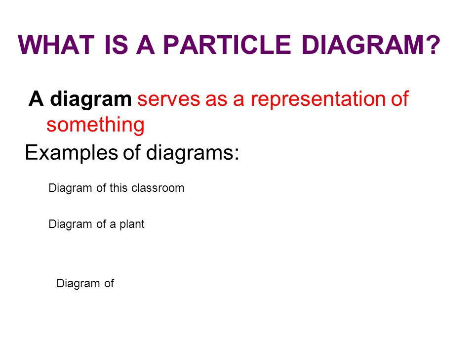 Unit 1 Introduction To Matter 12 What Is Particle Diagram Aim How
