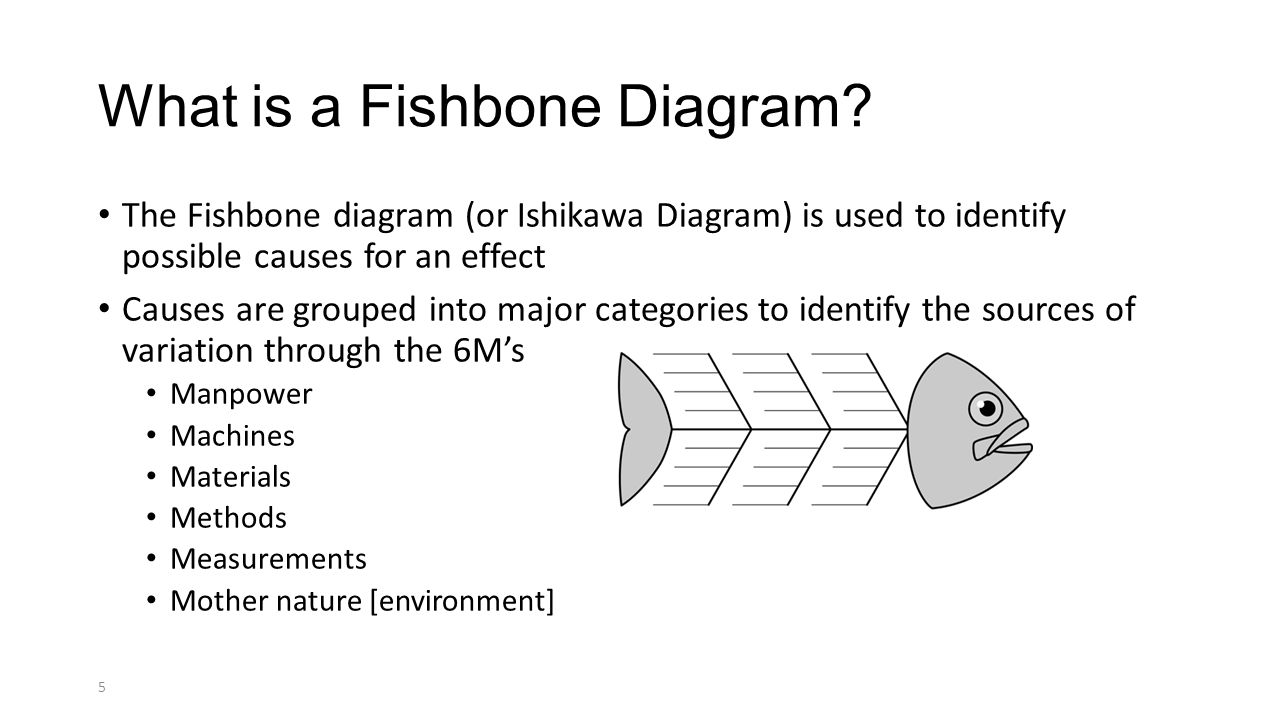 Root cause analysis analyze kaizen facilitation objectives learn what is a fishbone diagram ccuart Image collections