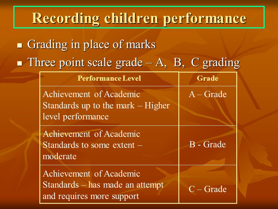 Recording children performance Grading in place of marks Grading in place of marks Three point scale grade – A, B, C grading Three point scale grade – A, B, C grading Performance Level Achievement of Academic Standards up to the mark – Higher level performance Achievement of Academic Standards to some extent – moderate Achievement of Academic Standards – has made an attempt and requires more support Grade A – Grade B - Grade C – Grade