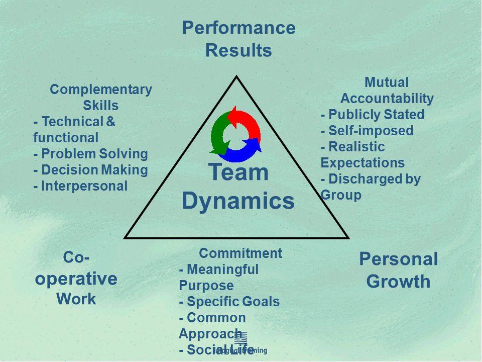 Teams Dynamics