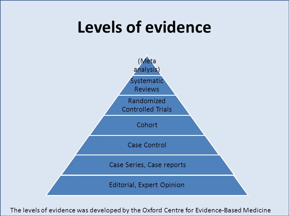 lecture 2 evidence level and types of research do you recommend