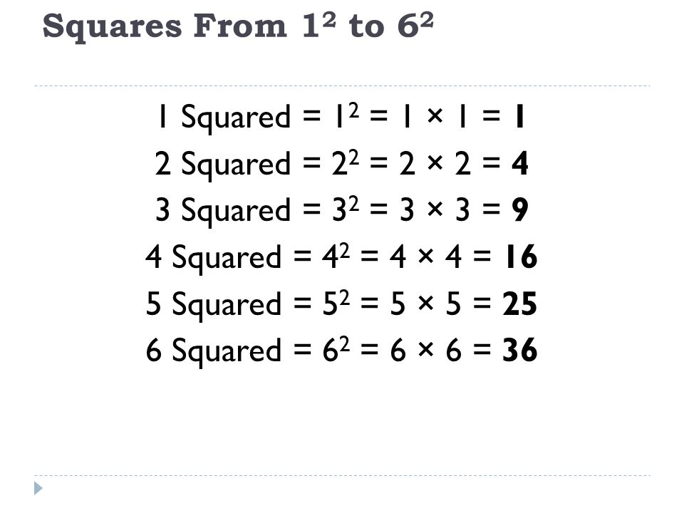 Squares And Square Roots Year 6 7 Numbers How To A