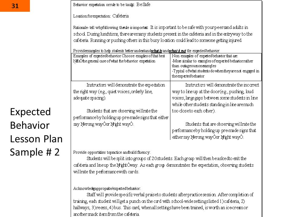 Expected Behavior Lesson Plan Sample Expected Behavior Lesson Plan