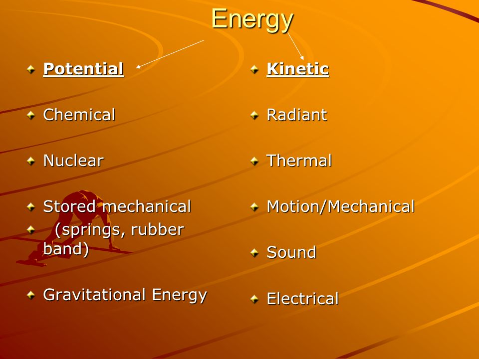 thermal, light chemical mechanical