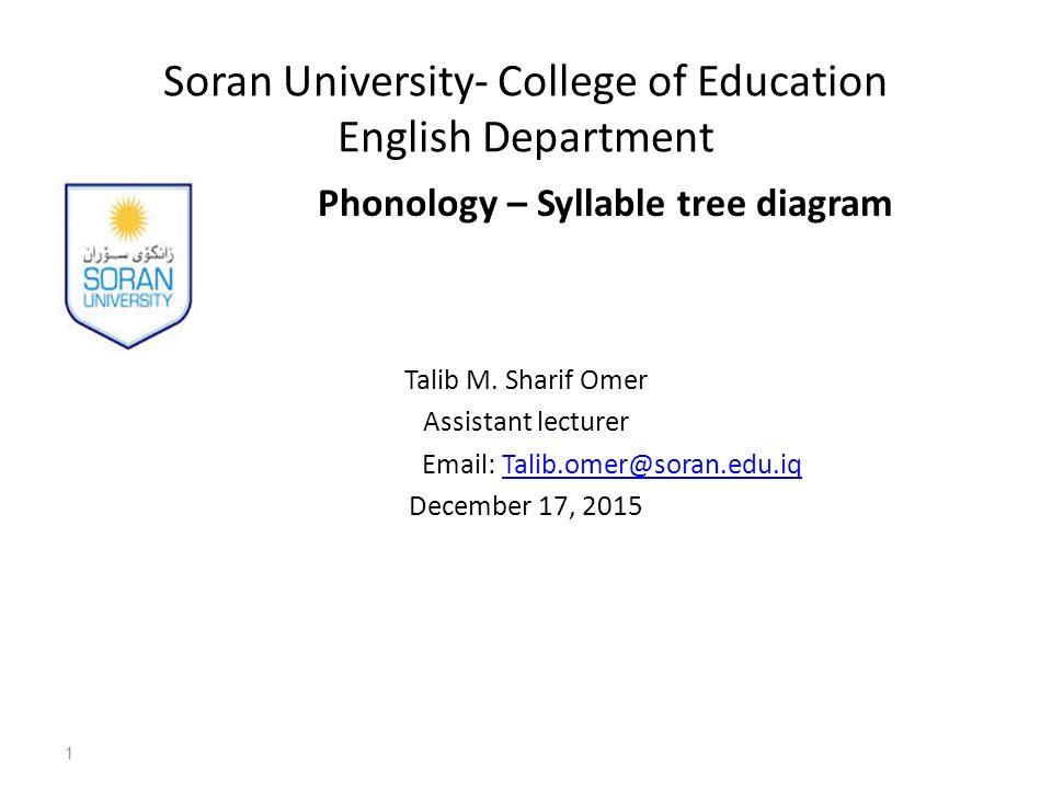 Soran university college of education english department phonology soran university college of education english department phonology syllable tree diagram talib m ccuart Choice Image