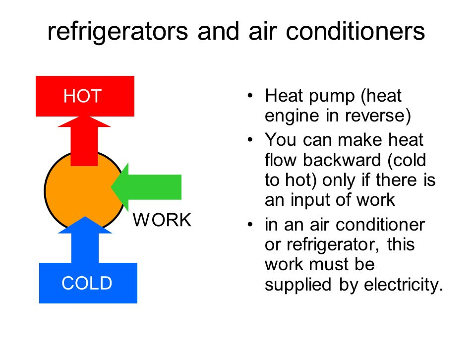 18 refrigerators and air conditioners heat pump (heat engine in reverse)  you can make heat flow backward (cold to hot) only if there is an input of  work in