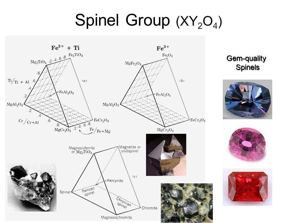 spinel group diagram wiring diagram schematics Spinel Titanium introduction to mineralogy, second edition william d nesse mv spinel spinel group diagram