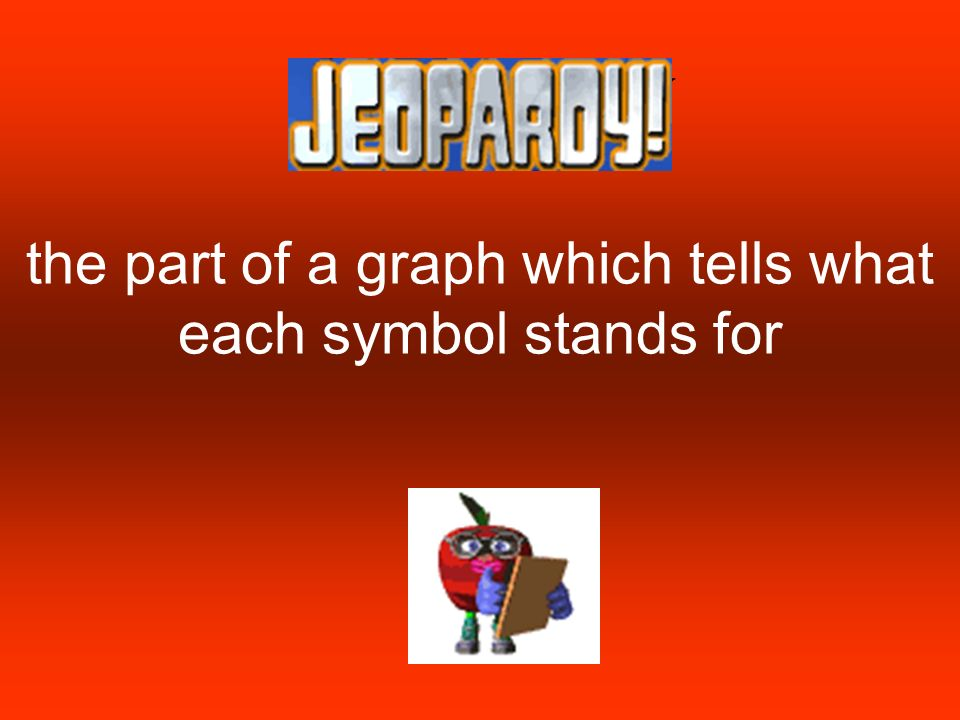 Math Jeopardy A Graph That Uses Symbols Or Pictures To Show Data