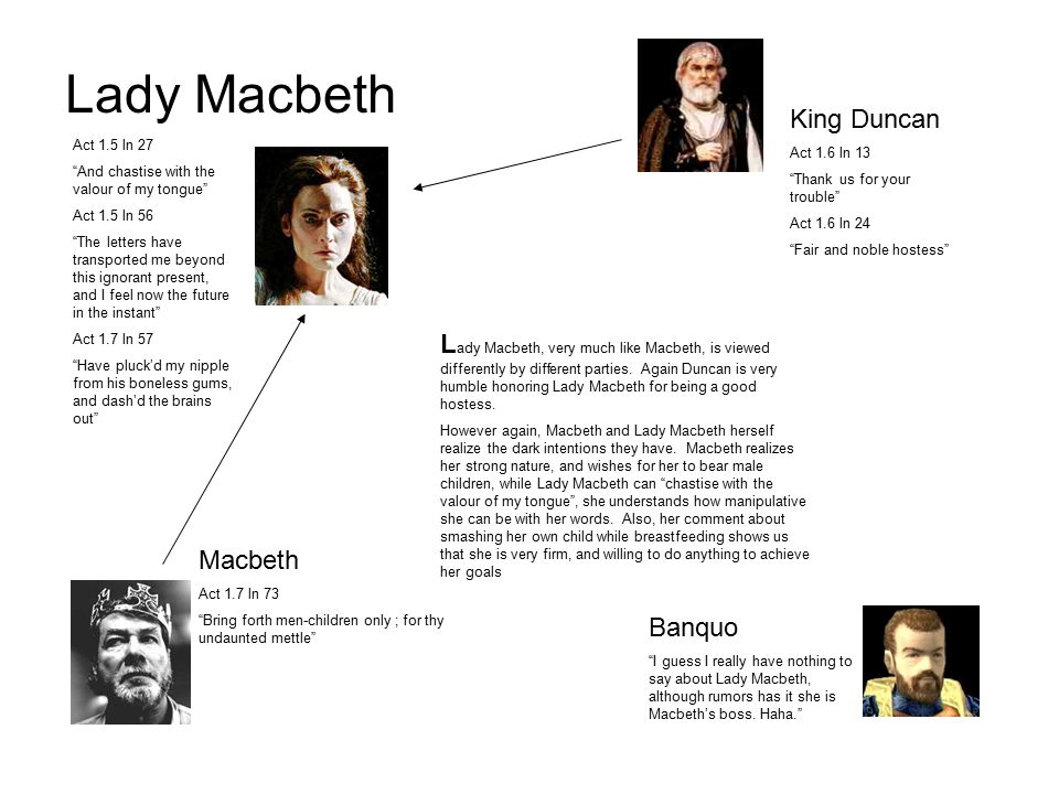what is the role of lady macbeth in the play?