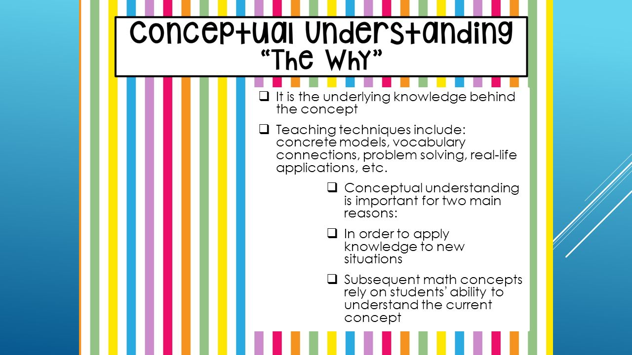 How to understand math