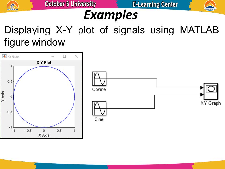 Simulink by Dr  Amin Danial Asham  References  MATLAB Help