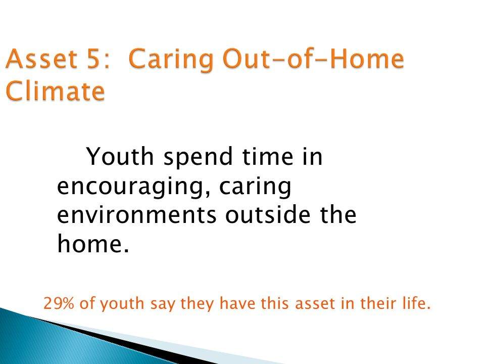 Youth spend time in encouraging, caring environments outside the home.