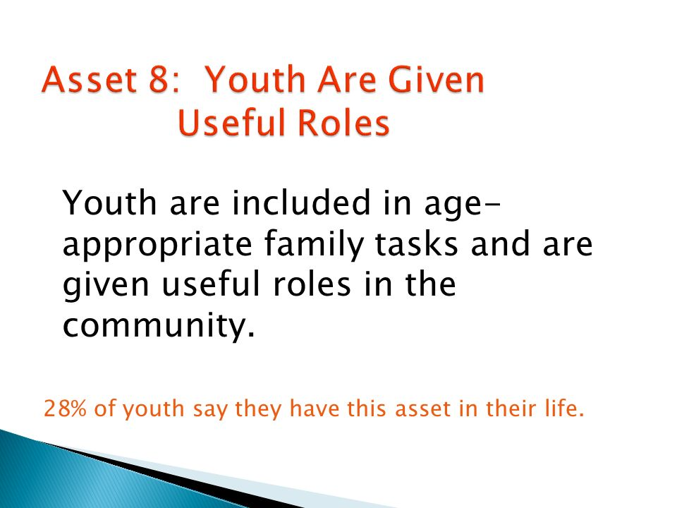 Youth are included in age- appropriate family tasks and are given useful roles in the community.