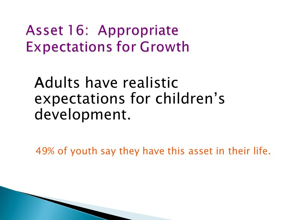 Adults have realistic expectations for children's development.