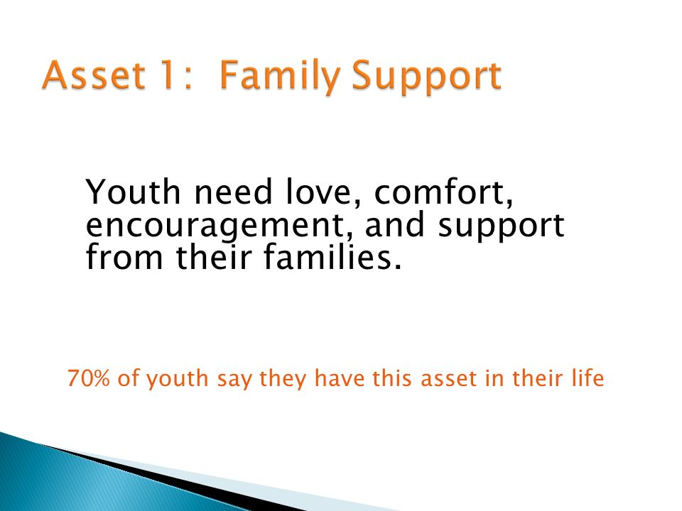 Youth need love, comfort, encouragement, and support from their families.