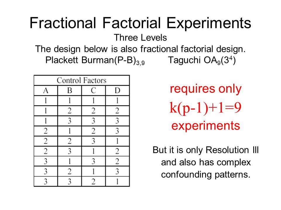9 Fractional Factorial Experiments