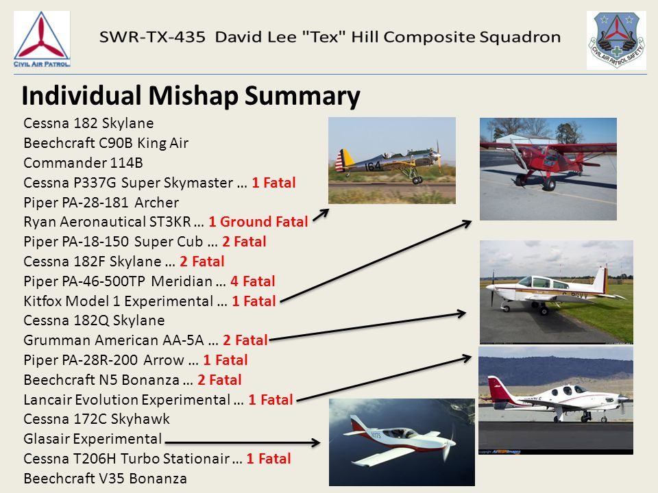 Flying Safety October 6 th, Mishap Review 2 San Marcos