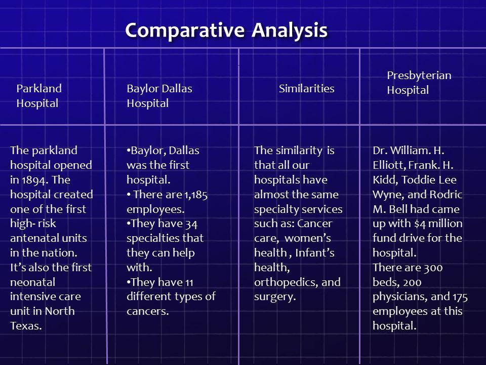 Health Care Hospitals By: Jihan Khalaf, Vaishnavi Ramachar, and