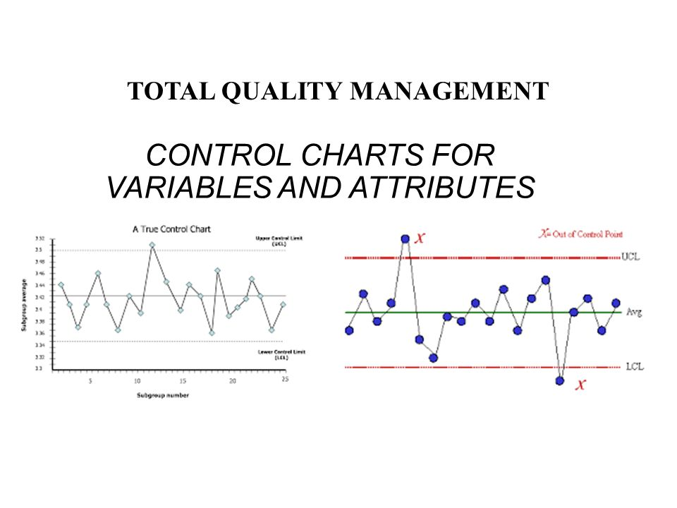 1 total quality management control charts for variables and attributes