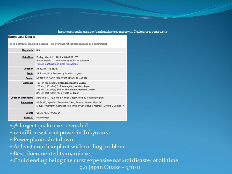 March 11, Japan Quake - 3/11/11  japan-earthquake-tsunami-video