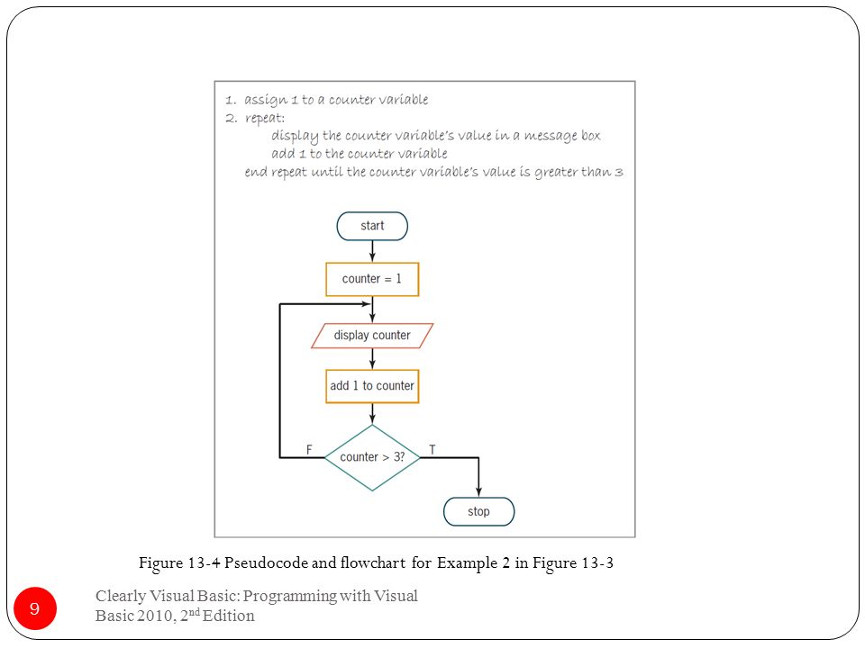 Chapter five more on the selection structure programming with.