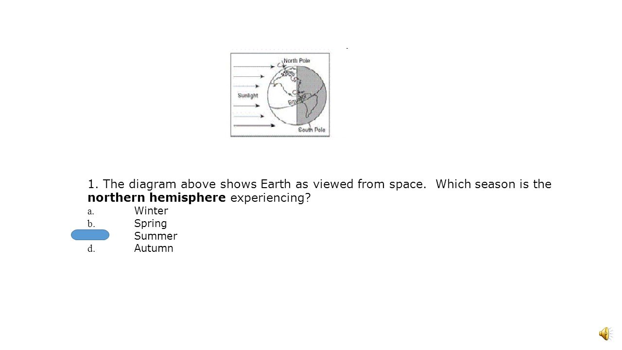 the diagram above shows earth as viewed from space  which season is the  northern hemisphere experiencing? a  winter b  spring c  summer d  autumn