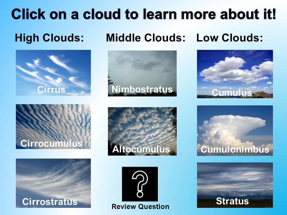 Alison Stark Science 3 rd Grade Types of Clouds Click here ...