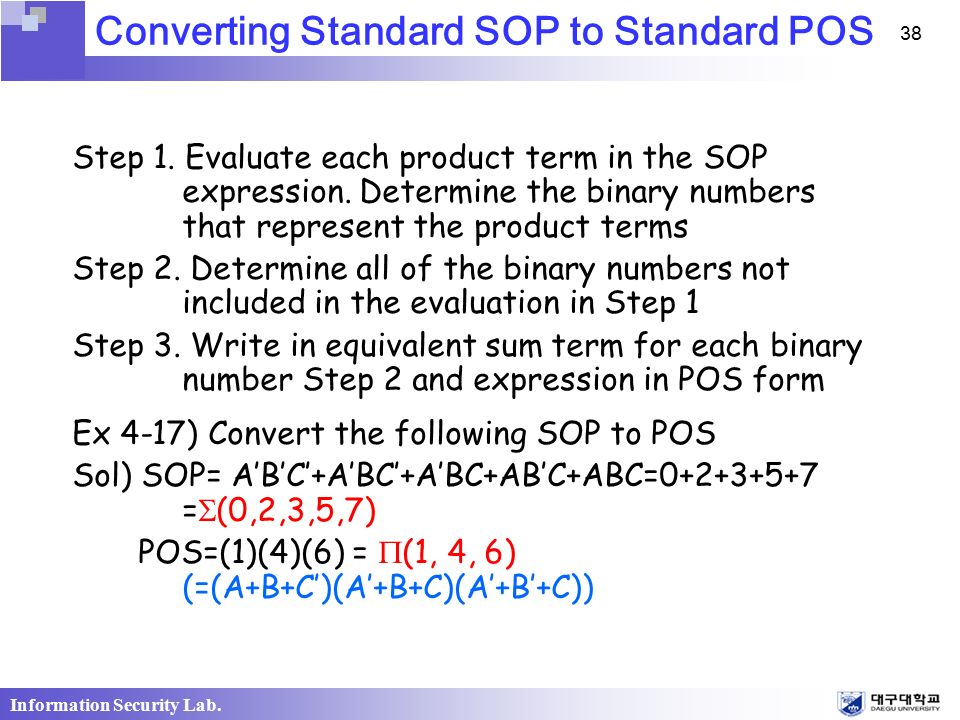 1 Ch 4 Boolean Algebra And Logic Simplification Boolean Operations