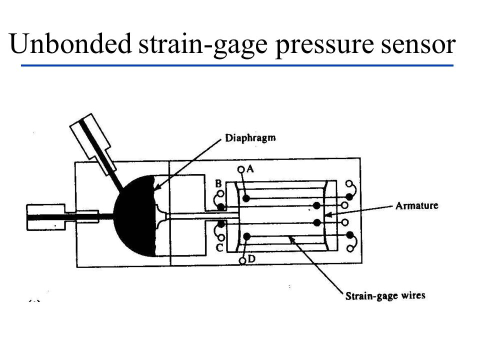 Basic Mechanical Sensors And Sensor Principles Definitions