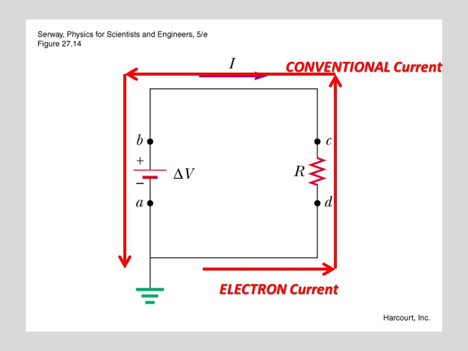 CONVENTIONAL Current ELECTRON Current