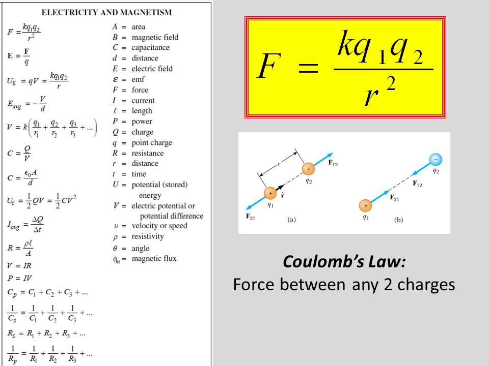 Coulomb's Law: Force between any 2 charges