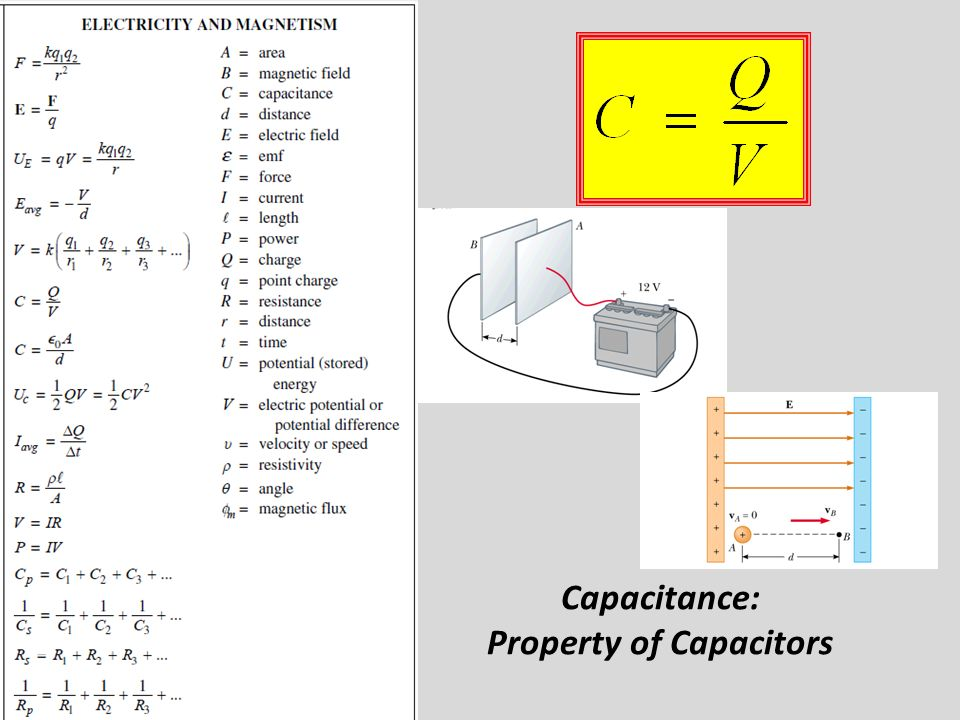 Capacitance: Property of Capacitors