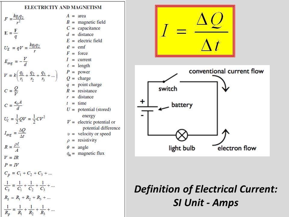 Definition of Electrical Current: SI Unit - Amps