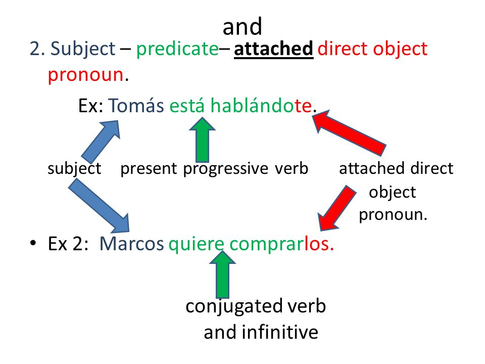 and 2. Subject – predicate– attached direct object pronoun.