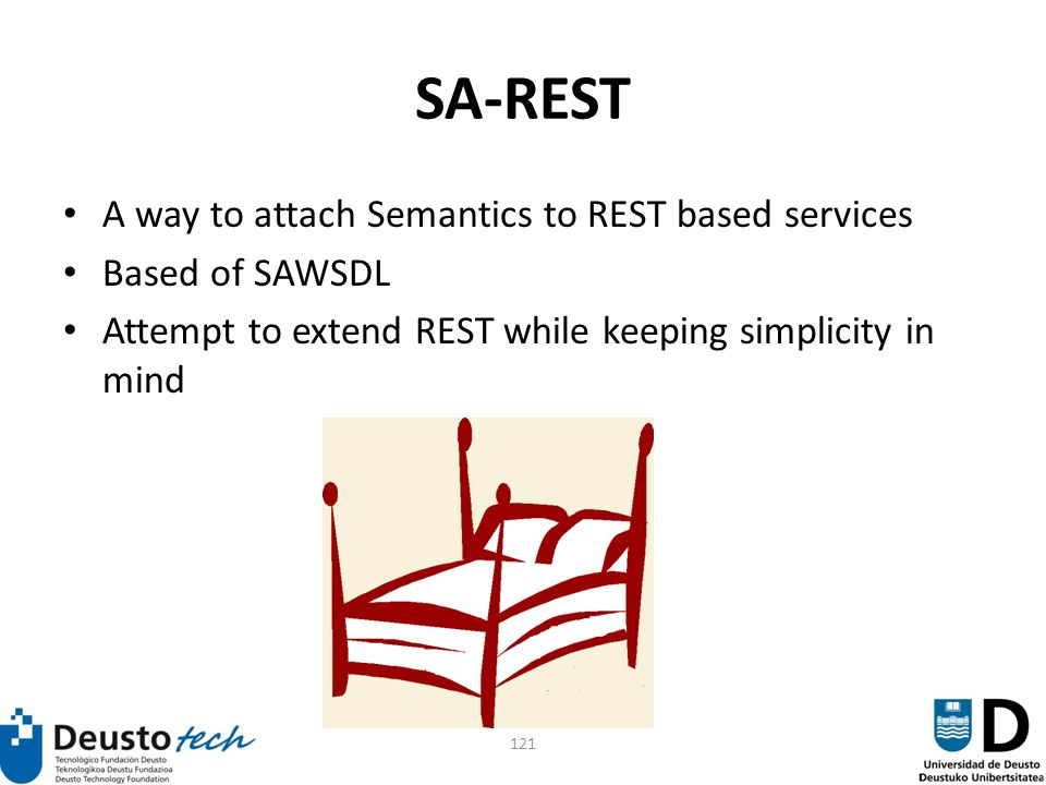 121 SA-REST A way to attach Semantics to REST based services Based of SAWSDL Attempt to extend REST while keeping simplicity in mind