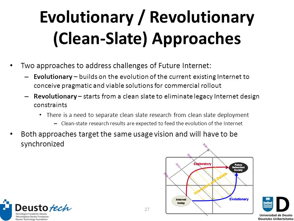 27 Evolutionary / Revolutionary (Clean-Slate) Approaches Two approaches to address challenges of Future Internet: – Evolutionary – builds on the evolution of the current existing Internet to conceive pragmatic and viable solutions for commercial rollout – Revolutionary – starts from a clean slate to eliminate legacy Internet design constraints There is a need to separate clean slate research from clean slate deployment – Clean-state research results are expected to feed the evolution of the Internet Both approaches target the same usage vision and will have to be synchronized