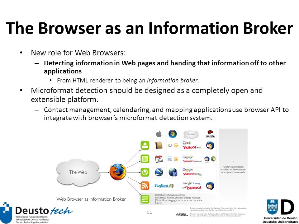 51 The Browser as an Information Broker New role for Web Browsers: – Detecting information in Web pages and handing that information off to other applications From HTML renderer to being an information broker.