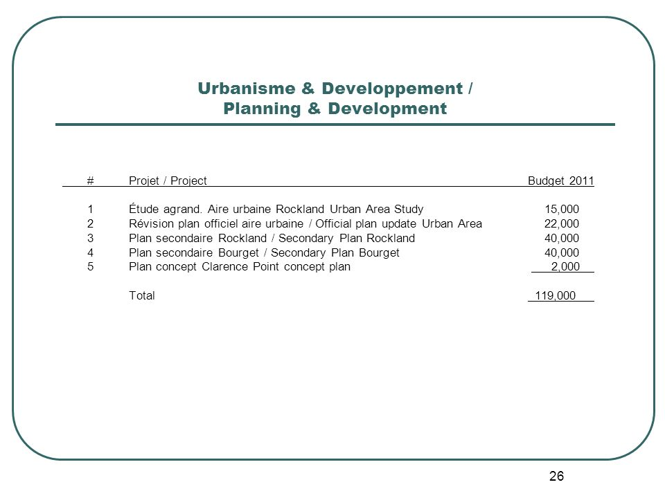 26 Urbanisme & Developpement / Planning & Development #Projet / ProjectBudget 2011 1Étude agrand.