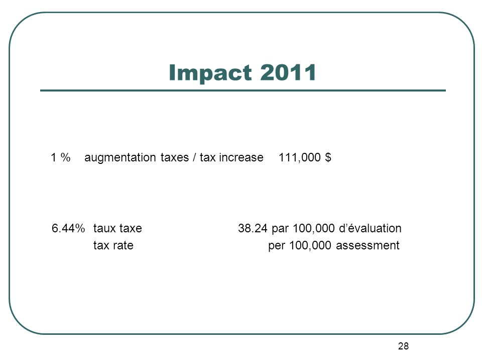 28 Impact 2011 1 % augmentation taxes / tax increase 111,000 $ 6.44%taux taxe 38.24 par 100,000 dévaluation tax rate per 100,000 assessment