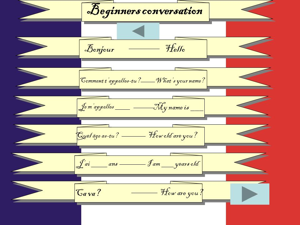 Beginners conversation BonjourHello Comment tappelles-tu Whats your name.