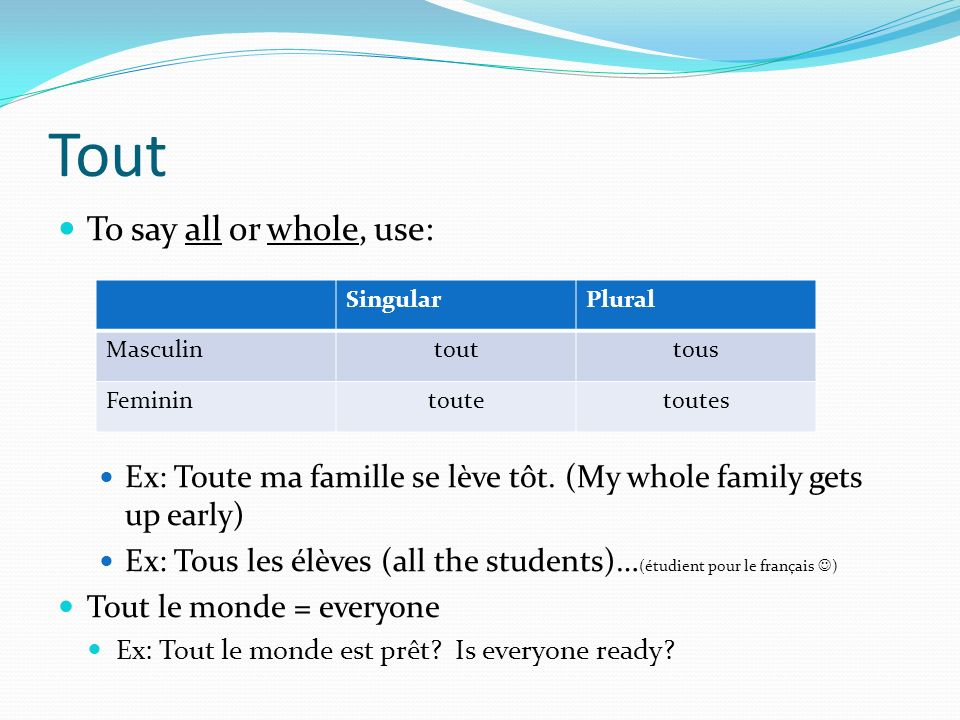 Tout To say all or whole, use: Ex: Toute ma famille se lève tôt.