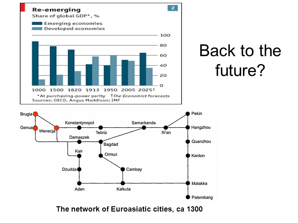 Back to the future The network of Euroasiatic cities, ca 1300