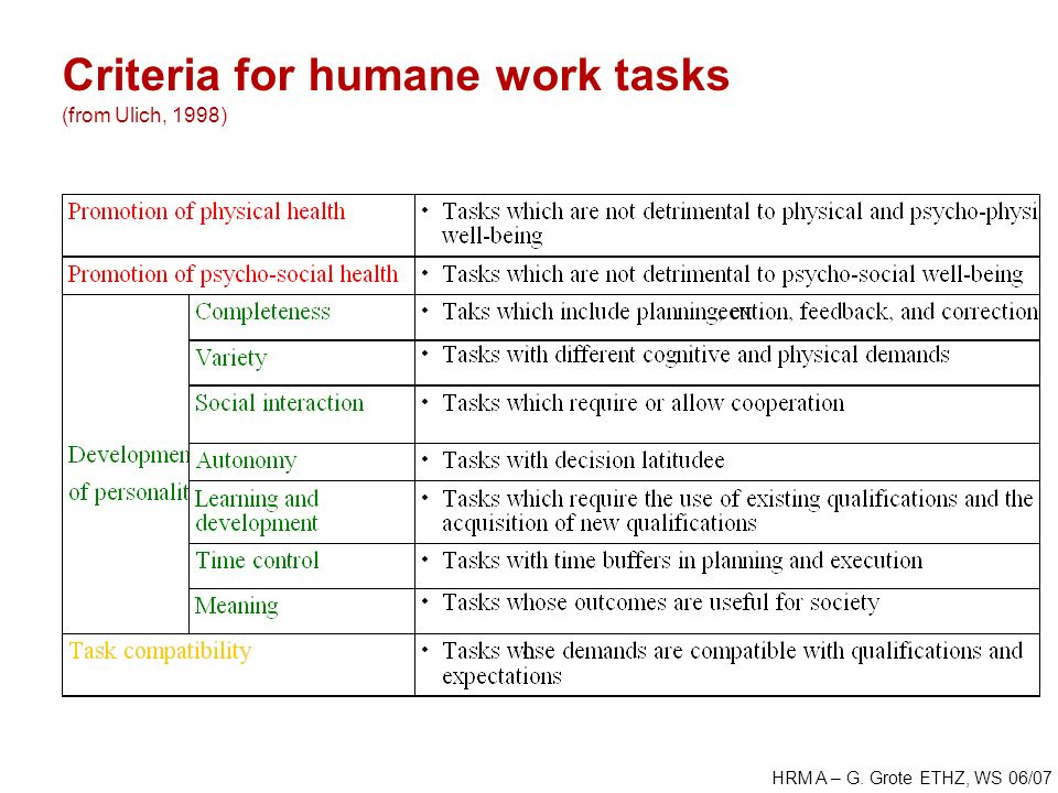 HRM A – G. Grote ETHZ, WS 06/07 Criteria for humane work tasks (from Ulich, 1998)