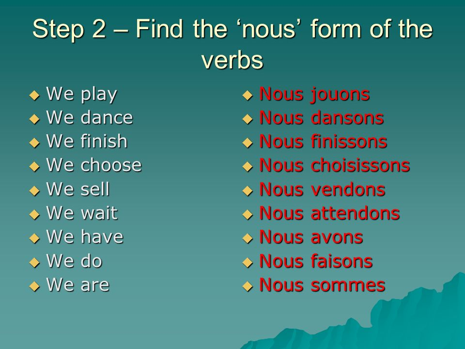 Step 1 – Infinitives Find the infinitive forms of the following verbs to play to play to dance to dance to finish to finish to choose to choose to sell to sell to wait to wait to have to have to do to do to be to be jouer danser finir choisir vendre attendre avoir faire être