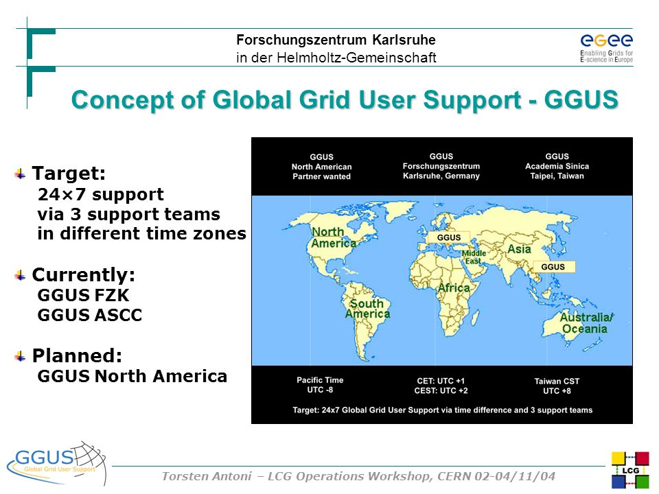 Forschungszentrum Karlsruhe in der Helmholtz-Gemeinschaft Torsten Antoni – LCG Operations Workshop, CERN 02-04/11/04 Concept of Global Grid User Support - GGUS Target: 24×7 support via 3 support teams in different time zones Currently: GGUS FZK GGUS ASCC Planned: GGUS North America