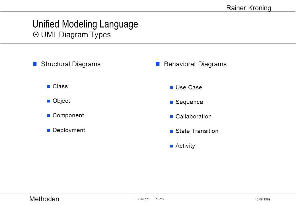 Methoden umlppt folie1 rainer krning unified modeling language 3 methoden ccuart Choice Image